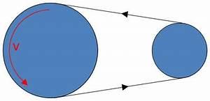 Geschwindigkeiten Berechnen : geschwindigkeit berechnen von geschwindigkeiten in der fertigung ~ Themetempest.com Abrechnung