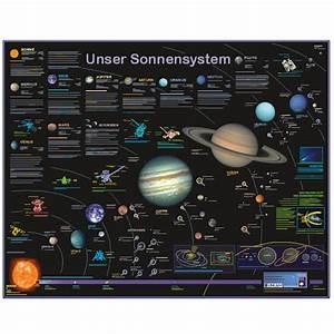 Bettwäsche Unser Sonnensystem : grossposter unser sonnensystem ~ Michelbontemps.com Haus und Dekorationen