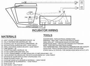 Build Your Own Chicken  U0026 Duck Incubator