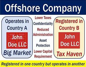 What Is An Offshore Company  Why Are They Created