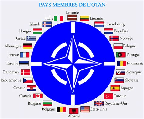 si鑒e de l otan 3 guerre mondial en cour si l 39 otan provoque une guerre contre la russie les vivants envieront les morts quot les vraies infos