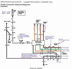 Wiring Diagram 7 Pin Trailer Plug Ford