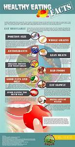 Infographic  Eating Healthy Facts  U0026 Tips