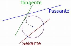 Tangente Berechnen Mit Punkt : tangente wikipedia ~ Themetempest.com Abrechnung