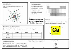 Atomic Structure  U0026 Periodic Table Revision By Sadiebrodie