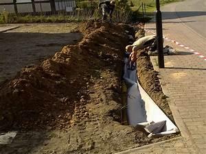 Drainagerohr Richtig Verlegen : drainage verlegen garten garten drainage verlegen ~ Lizthompson.info Haus und Dekorationen