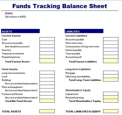 funds tracking balance sheet template formal word templates