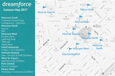 Absolutely essential sessions to attend at Dreamforce | DBSync