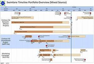image gallery visio timeline With visio timeline template download