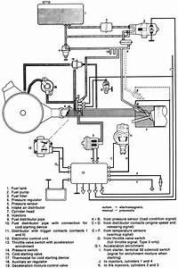 Diagram  Fuel Injected Engine Diagram Full Version Hd