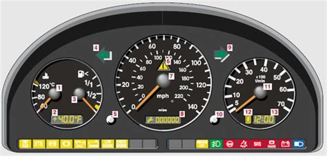 mercedes dashboard symbols mercedes sprinter warning lights meaning pdf