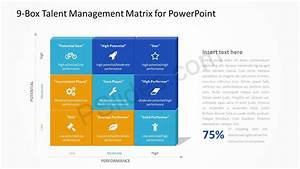 9 box talent management matrix for powerpoint pslides With talent mapping template