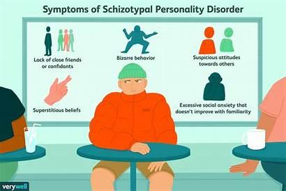 Disorder Schizotypal Personality Dsm Criteria Odd Conduct