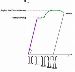 Luftfeuchtigkeit Berechnen : hyperskript und fortlaufende zusammenfassung der vorlesung hydromechanik ws 2010 2011 ~ Themetempest.com Abrechnung