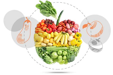 Vegetables And Fruits Group