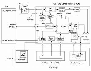 Fuel System Schematic Diagram