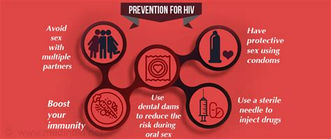 How To Prevent Spreading Of Hiv Infection. Serviced Apartments Sydney Eastern Suburbs. Strengths Based Coaching Social Work Program. Premier Plan Phone Insurance. Cosmetology School Knoxville Tn. Siding World Madison Heights. Balance Transfer Credit Sql Server 2008 Ntext. Assisted Living Facilities For Young Adults. Masters Of Anthropology Digital Lobby Signage
