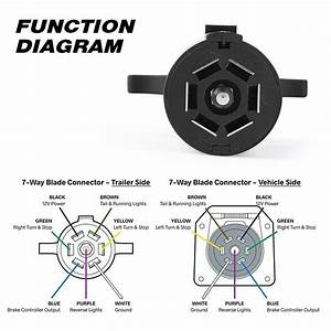 Diagram  7 Rv Blade Wiring Diagram Full Version Hd