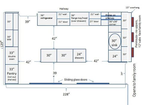 Kitchen Peninsula Measurements by Image Result For Galley Kitchen Designs And Measurement