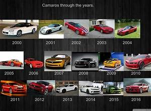 72 Best Images About Camaro On Pinterest Cars Chevy And Chevy Camaro Convertible