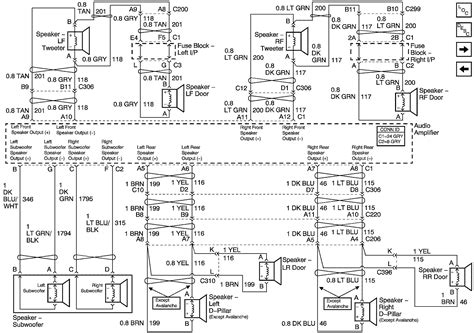 Chevy Avalanche Radio Wiring Diagram Free