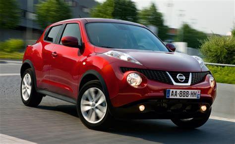 Nissan Jukes For Sale by Nissan Juke European Sales Figures