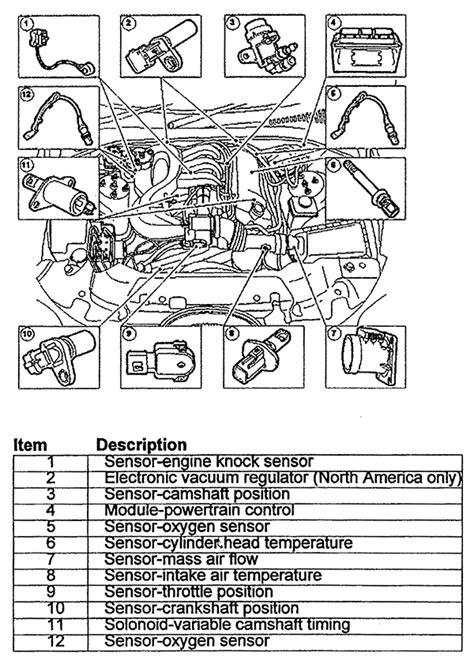 diagram 2002 jaguar xj8 engine downloaddescargar com