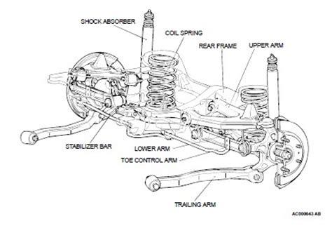 repair manuals mitsubishi montero  repair manual