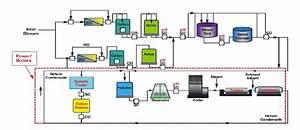 Boiler Life Cycle Considerations