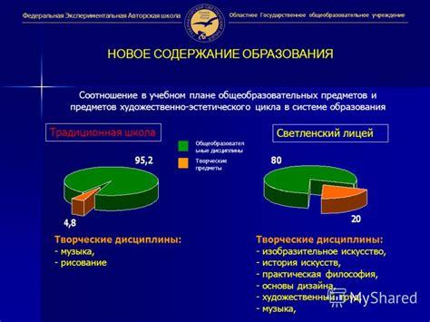 соотношение дисциплины админ деятельность полиции с другими дисциплинами