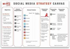 social media strategy canvas google search business With social media plans template