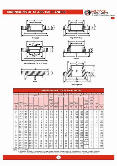Dimensions Flanges 150 Class Ms