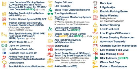 mazda cx 5 check engine light guide to mazda dashboard warning lights and their meanings