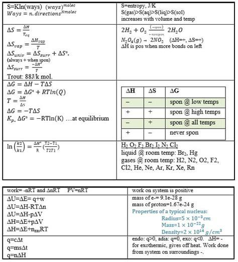 Cheatsheet3 Schoolworkhelper