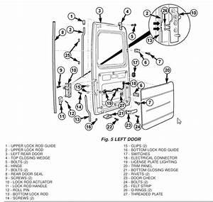 Rear Door Parts  U0026 View Of Trailer Rear Sc 1 St Stoughton