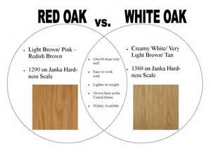 oak vs white oak hardwood flooring what 39 s the difference