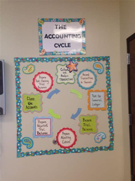 accounting bulletin board school business education