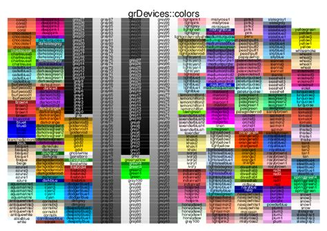 r color palette r color reference sheet r