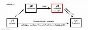 Rechnung Schweiz Lieferung Deutschland : reihengesch fte aus deutscher sicht ~ Themetempest.com Abrechnung