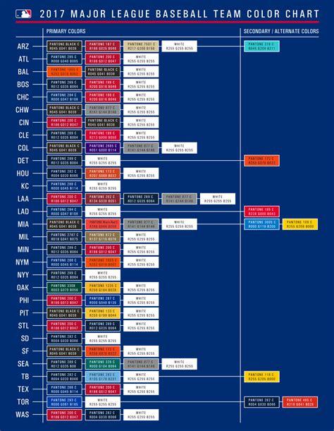 mlb team color chart concepts chris creamer s sports