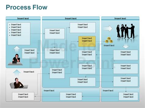 Proces Flow Diagram In Powerpoint by Business Process Flow Chart Editable Ppt