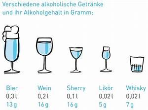 Alkoholgehalt Im Blut Berechnen : die substanz ~ Themetempest.com Abrechnung