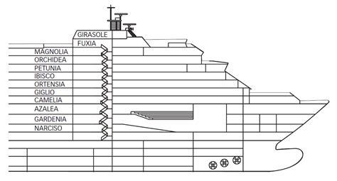 cabine costa crociere ponti della nave costa deliziosa costa crociere