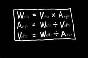 Watt Volt Ampere : guest post amps times volts equals watts zero hedge ~ A.2002-acura-tl-radio.info Haus und Dekorationen