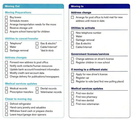 moving inventory list templates word templates