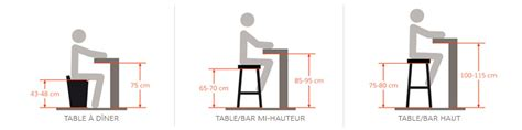 hauteur comptoir cuisine tabouret pour table hauteur plan de travail
