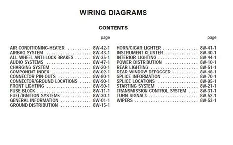 Jeep Wrangler System Wiring Diagrams Pdf Online
