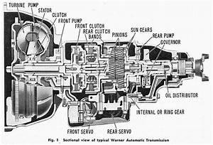 Renault Auto Automatic Gearbox Workshop Repair Manual Mb1 Mb3 Mj1 Mj3 Ml1