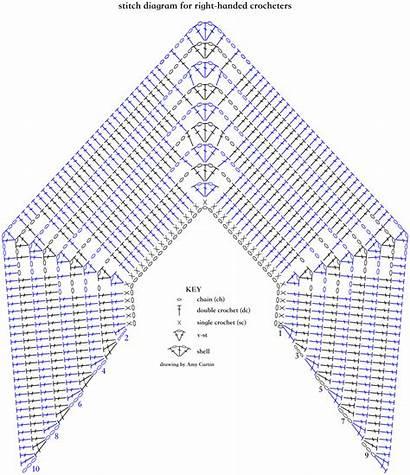 Shawl Diagram Stitch Rows Trails Southern Crochet