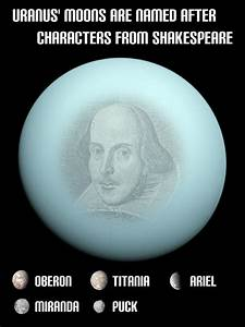 Uranus' Moons are Named after Characters from Shakespeare